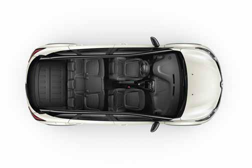 Equipamiento Renault Captur Zen