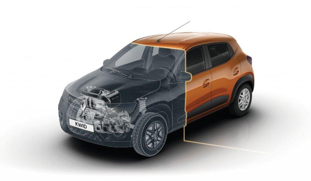 Renault Kwid, características